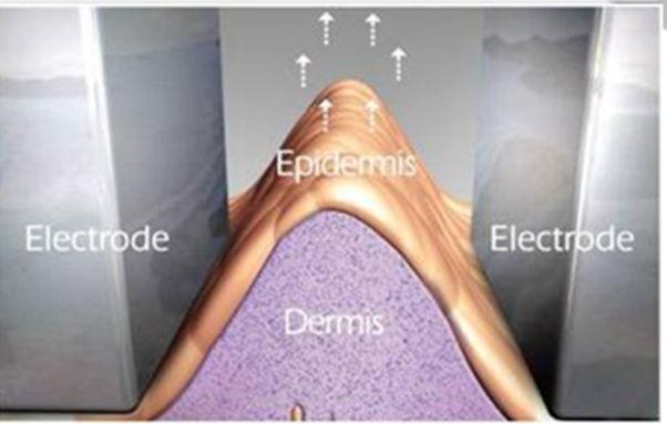 efecto-masaje